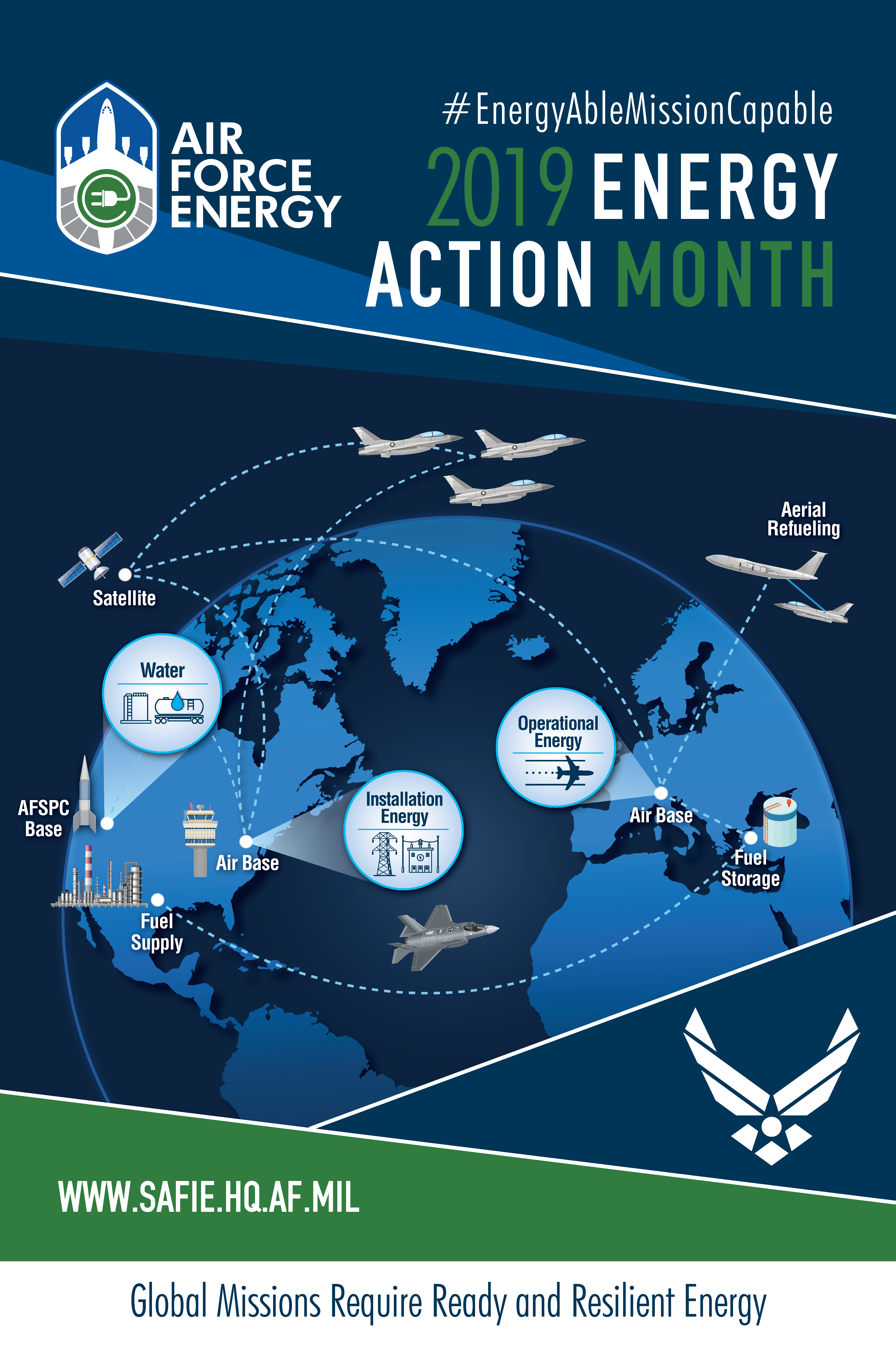 Energy Action Month Poster 2019
